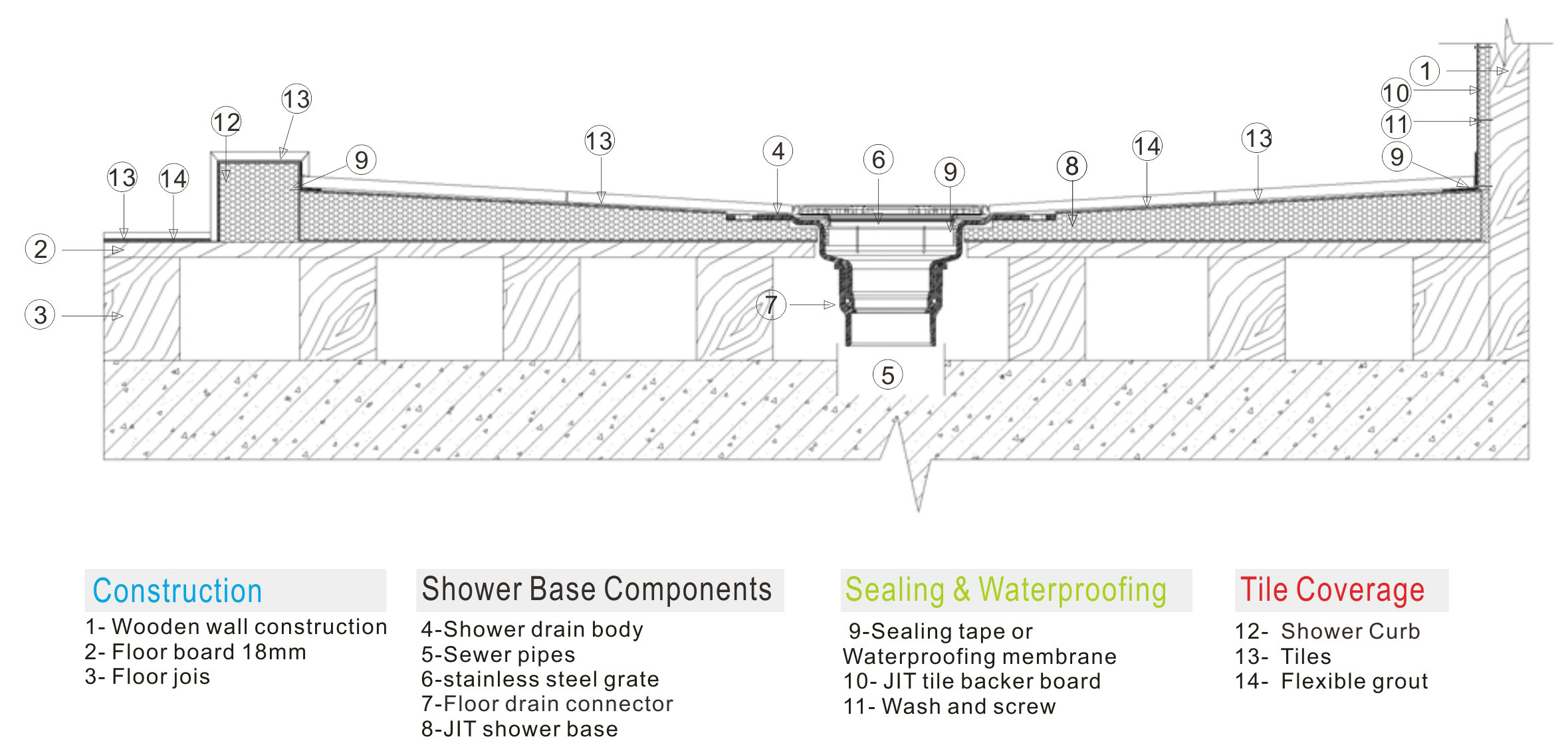 lip Shower floor tray,shower base,tileable shower floor pan,shower lay